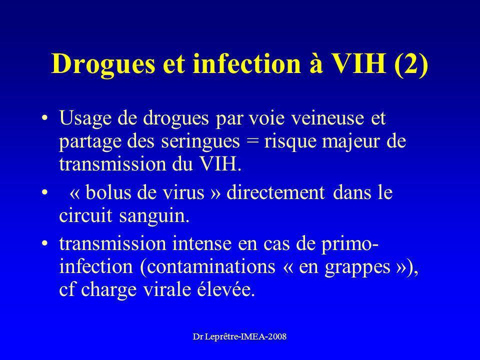 Dr Leprêtre-IMEA-2008 Drogues et risque VIH (2) Cette pratique est dautant plus inquiétante quelle a été primitivement identifiée chez des prostituées.