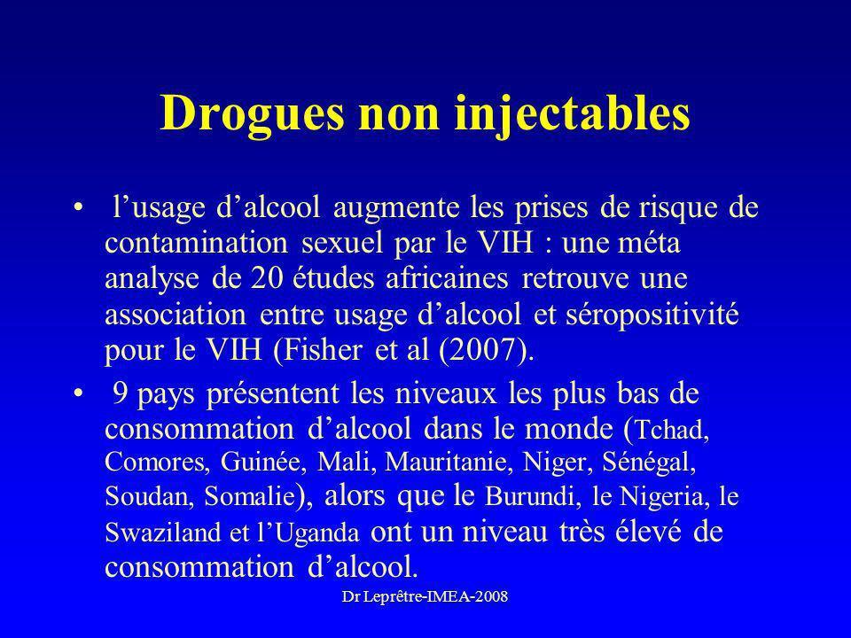 Dr Leprêtre-IMEA-2008 Prévalence du VIH chez les usagers de drogues (1) Les données sont limitées à lAfrique de lEst et du Sud, mais inquiétantes : Maurice vit une mutation épidémiologique : en 2001, 64% des nouvelles infections par le VIH étaient dues à une contamination hétérosexuel, en 2005, 90% des nouvelles contaminations étaient dues à lusage de drogues par voie IV (7% 4 ans plus tôt !).