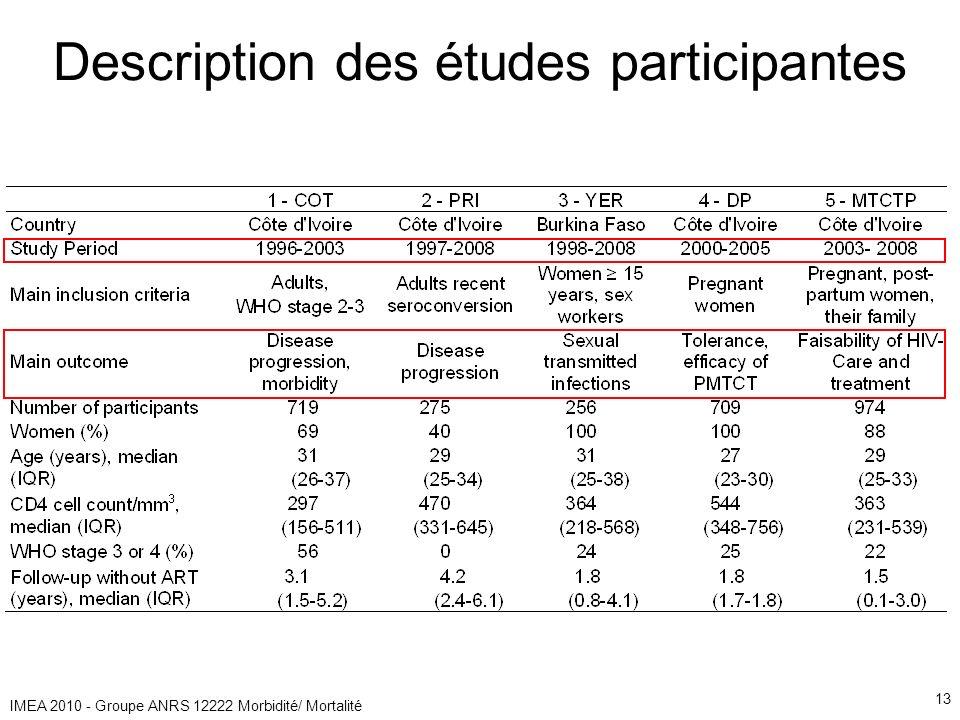 IMEA 2010 - Groupe ANRS 12222 Morbidité/ Mortalité 13 Description des études participantes