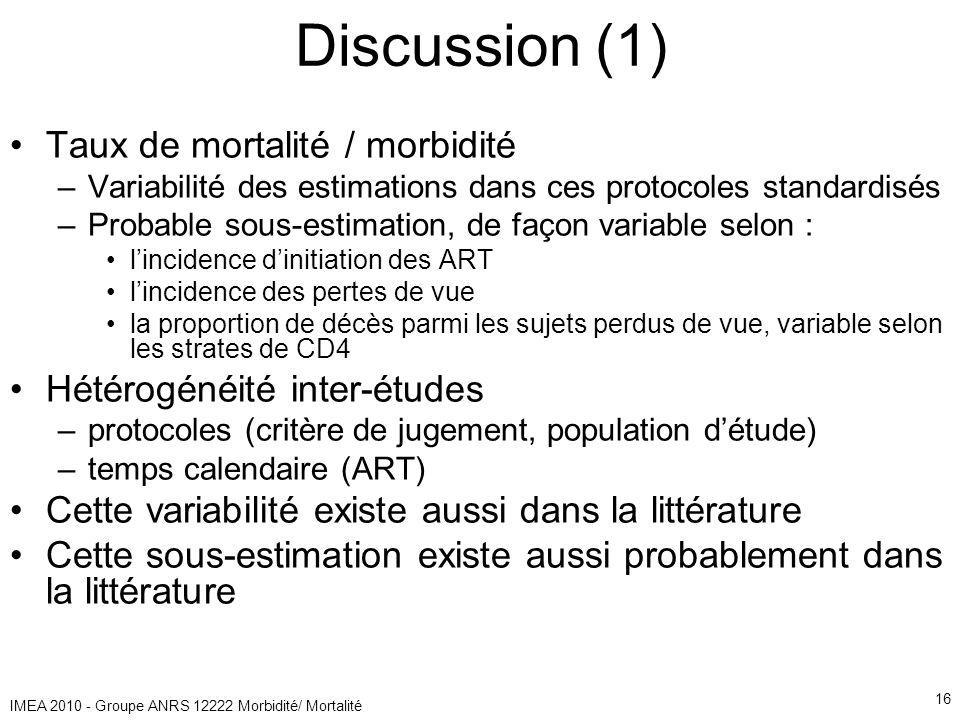 IMEA 2010 - Groupe ANRS 12222 Morbidité/ Mortalité 16 Discussion (1) Taux de mortalité / morbidité –Variabilité des estimations dans ces protocoles standardisés –Probable sous-estimation, de façon variable selon : lincidence dinitiation des ART lincidence des pertes de vue la proportion de décès parmi les sujets perdus de vue, variable selon les strates de CD4 Hétérogénéité inter-études –protocoles (critère de jugement, population détude) –temps calendaire (ART) Cette variabilité existe aussi dans la littérature Cette sous-estimation existe aussi probablement dans la littérature