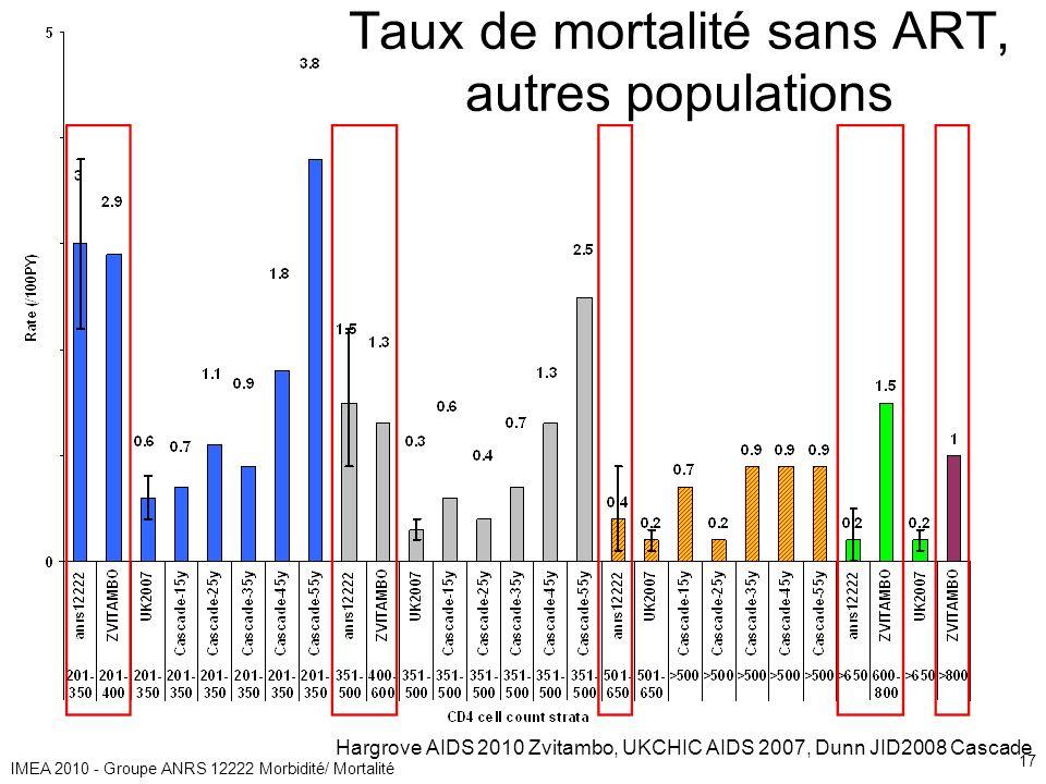 IMEA 2010 - Groupe ANRS 12222 Morbidité/ Mortalité 17 Taux de mortalité sans ART, autres populations Hargrove AIDS 2010 Zvitambo, UKCHIC AIDS 2007, Dunn JID2008 Cascade