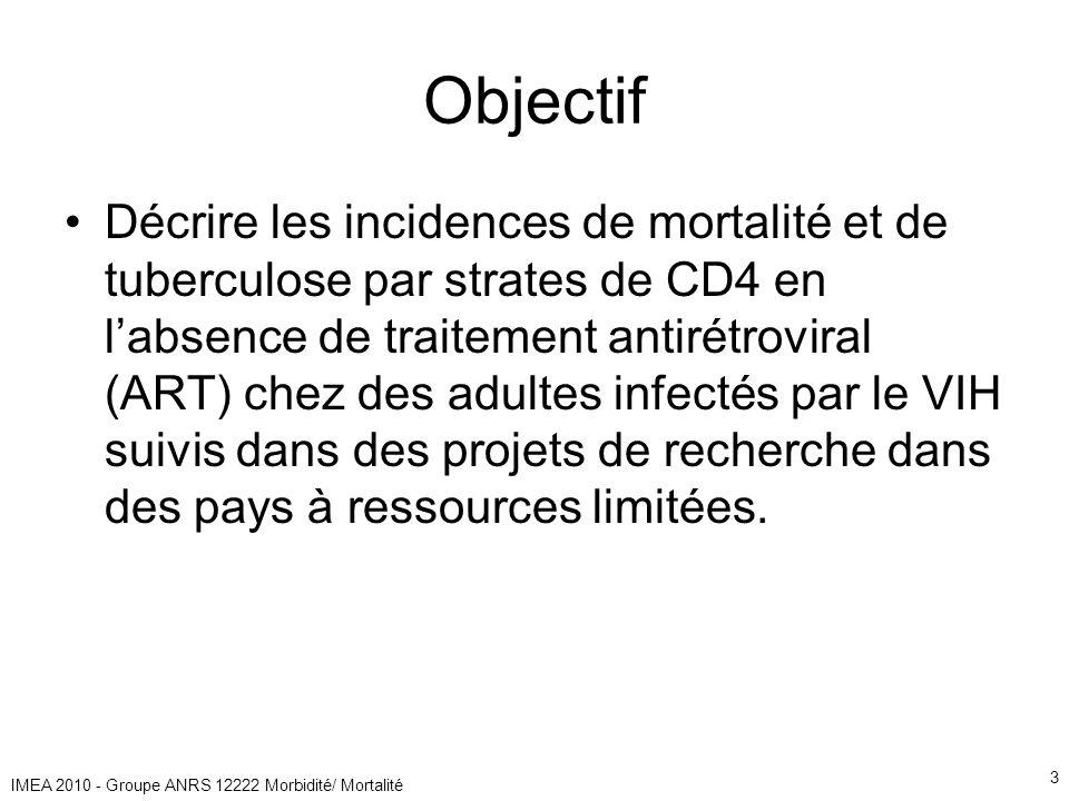 IMEA 2010 - Groupe ANRS 12222 Morbidité/ Mortalité 3 Objectif Décrire les incidences de mortalité et de tuberculose par strates de CD4 en labsence de traitement antirétroviral (ART) chez des adultes infectés par le VIH suivis dans des projets de recherche dans des pays à ressources limitées.