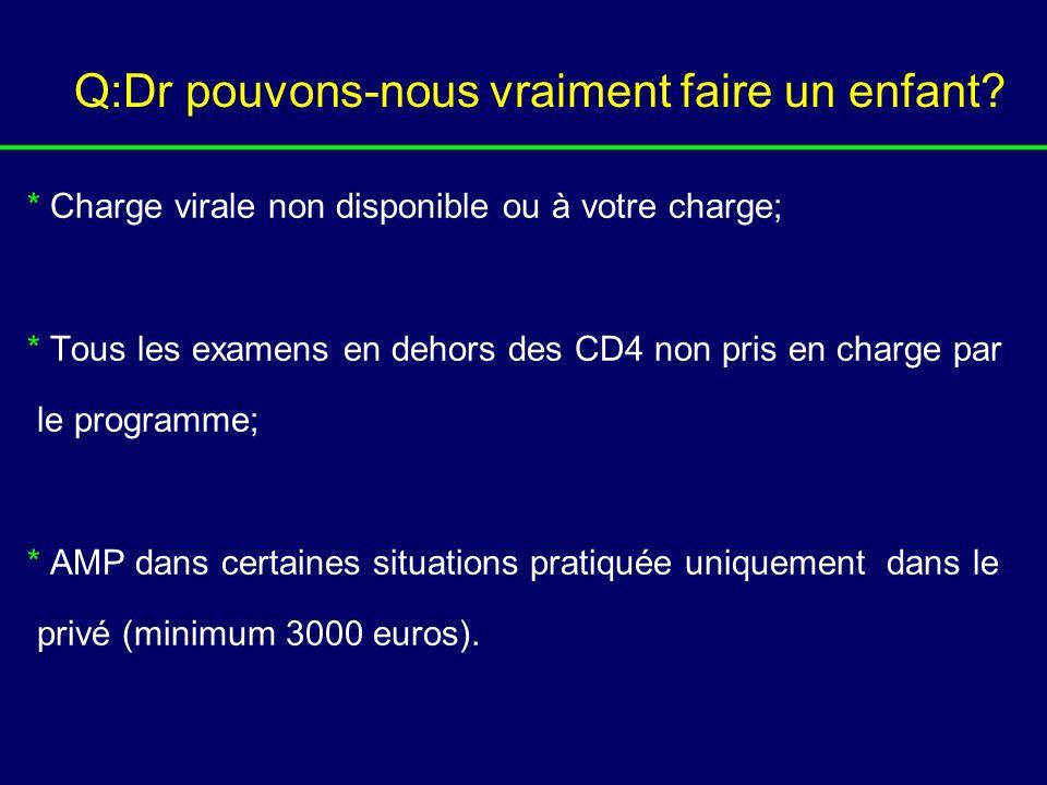 Q:Dr pouvons-nous vraiment faire un enfant? * Charge virale non disponible ou à votre charge; * Tous les examens en dehors des CD4 non pris en charge