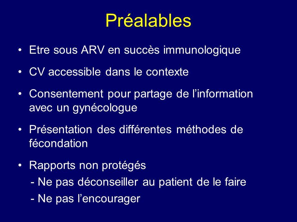 Préalables Etre sous ARV en succès immunologique CV accessible dans le contexte Consentement pour partage de linformation avec un gynécologue Présenta