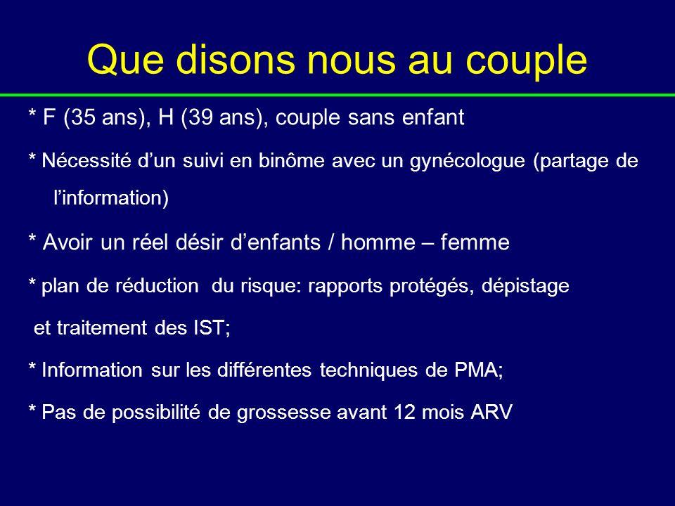 Que disons nous au couple * F (35 ans), H (39 ans), couple sans enfant * Nécessité dun suivi en binôme avec un gynécologue (partage de linformation) *
