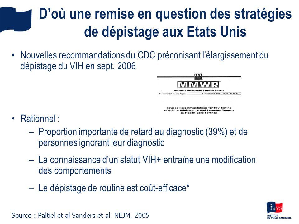 Doù une remise en question des stratégies de dépistage aux Etats Unis Nouvelles recommandations du CDC préconisant lélargissement du dépistage du VIH