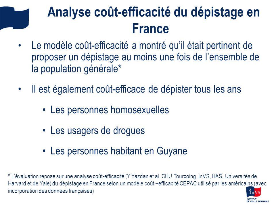 Analyse coût-efficacité du dépistage en France Le modèle coût-efficacité a montré quil était pertinent de proposer un dépistage au moins une fois de l