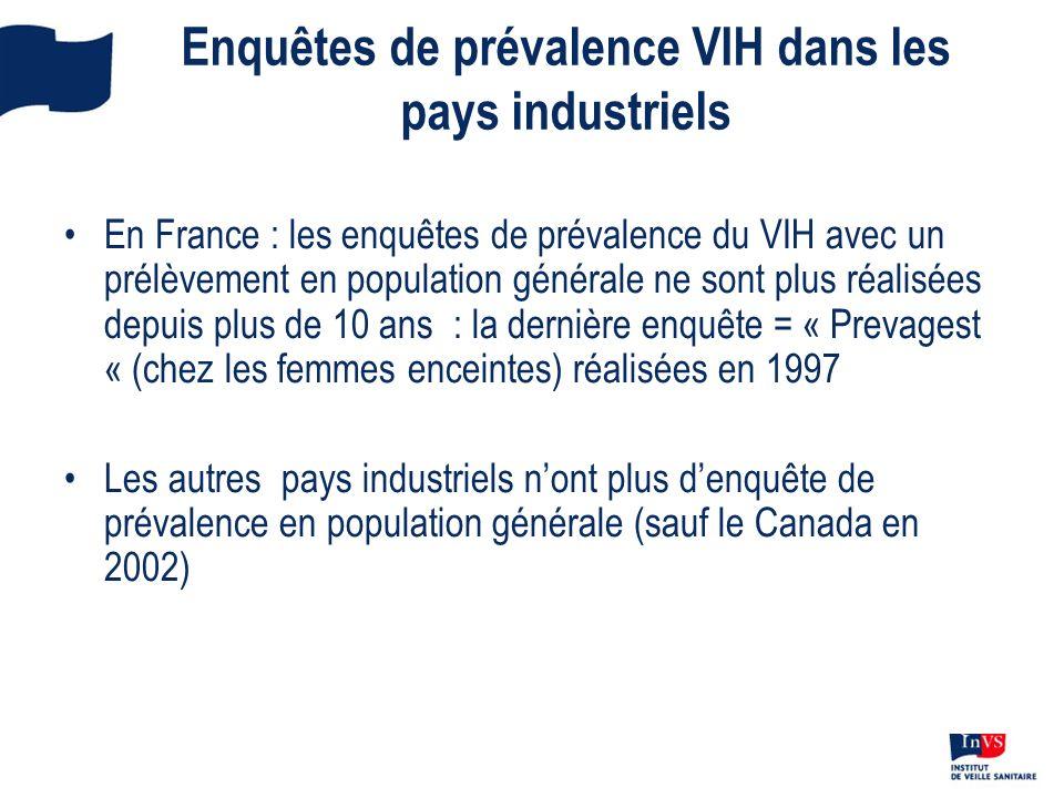 Enquêtes de prévalence VIH dans les pays industriels En France : les enquêtes de prévalence du VIH avec un prélèvement en population générale ne sont
