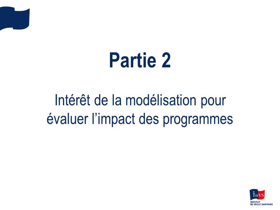 Partie 2 Intérêt de la modélisation pour évaluer limpact des programmes