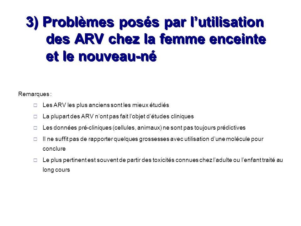 Remarques : Les ARV les plus anciens sont les mieux étudiés La plupart des ARV nont pas fait lobjet détudes cliniques Les données pré-cliniques (cellu