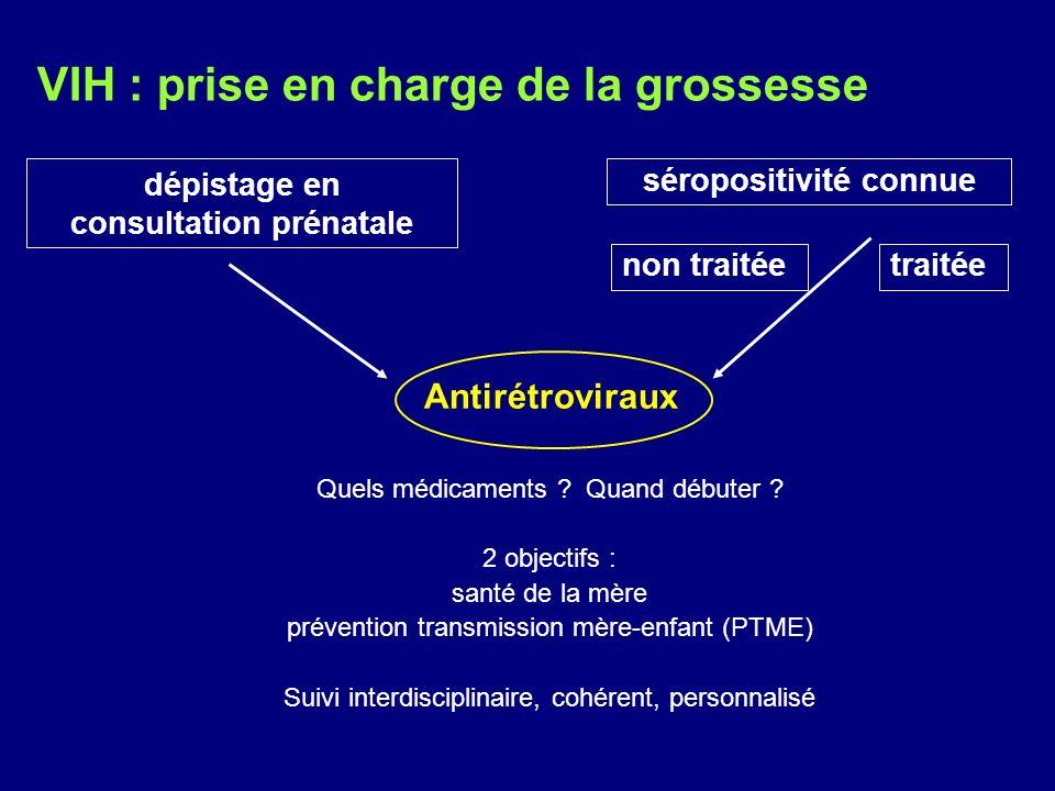 Mme E : Bilan de début de grossesse Bilan à 15 SA: CD4 = 220(20%) CV =15100 Sous-type C Génotype de résistance = sauvage Ag HBs+ HCV-, toxo-, rub+, VDRL-TPHA-, groupe A-nég, RAI- Frottis cervical : dysplasie bas grade Sans problème sur le plan obstétrical déprime et insomnie suite à des problèmes financiers Difficultés psychologiques : déprime et insomnie suite à des problèmes financiers Examens complémentaires, prise en charge .
