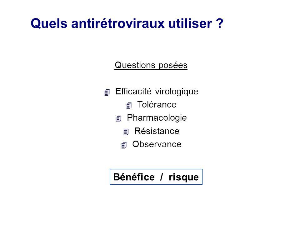 Quels antirétroviraux utiliser ? Questions posées 4 Efficacité virologique 4 Tolérance 4 Pharmacologie 4 Résistance 4 Observance Bénéfice / risque