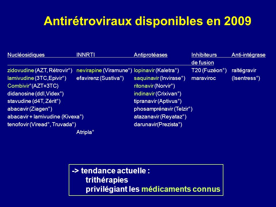 Antirétroviraux disponibles en 2009 NucléosidiquesINNRTI AntiprotéasesInhibiteurs Anti-intégrase de fusion zidovudine (AZT, Rétrovir°) nevirapine (Viramune°)lopinavir (Kaletra°)T20 (Fuzéon°)raltégravir lamivudine (3TC,Epivir°)efavirenz (Sustiva°)saquinavir (Invirase°)maraviroc(Isentress°) Combivir°(AZT+3TC) ritonavir (Norvir°) didanosine (ddI,Videx°)indinavir (Crixivan°) stavudine (d4T, Zérit°)tipranavir (Aptivus°) abacavir (Ziagen°) phosamprénavir (Telzir°) abacavir + lamivudine (Kivexa°)atazanavir (Reyataz°) tenofovir (Viread°, Truvada°)darunavir(Prezista°) Atripla° -> tendance actuelle : trithérapies privilégiant les médicaments connus
