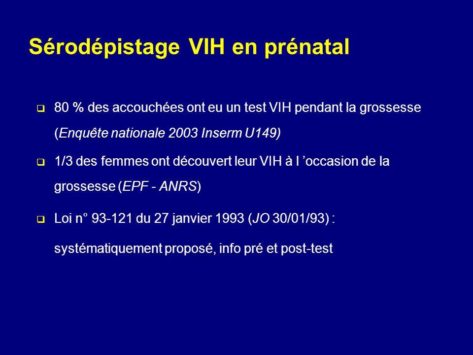 Sérodépistage VIH en prénatal 80 % des accouchées ont eu un test VIH pendant la grossesse (Enquête nationale 2003 Inserm U149) 1/3 des femmes ont découvert leur VIH à l occasion de la grossesse (EPF - ANRS) Loi n° 93-121 du 27 janvier 1993 (JO 30/01/93) : systématiquement proposé, info pré et post-test