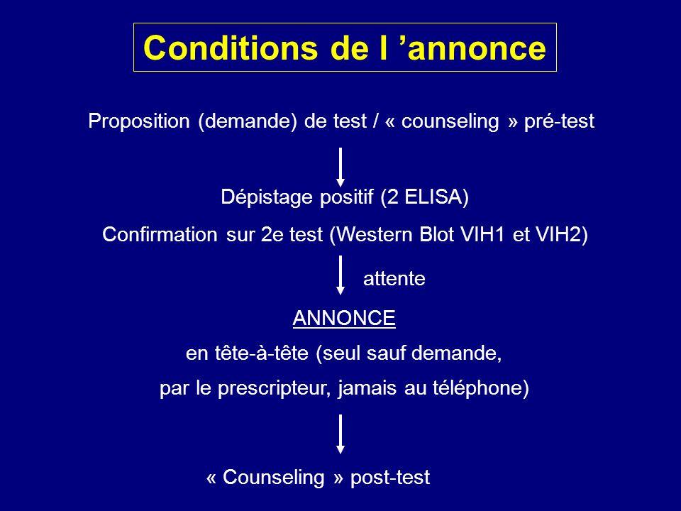 Conditions de l annonce Dépistage positif (2 ELISA) Confirmation sur 2e test (Western Blot VIH1 et VIH2) Proposition (demande) de test / « counseling » pré-test ANNONCE en tête-à-tête (seul sauf demande, par le prescripteur, jamais au téléphone) « Counseling » post-test attente