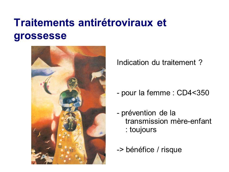 Traitements antirétroviraux et grossesse Indication du traitement ? - pour la femme : CD4<350 - prévention de la transmission mère-enfant : toujours -