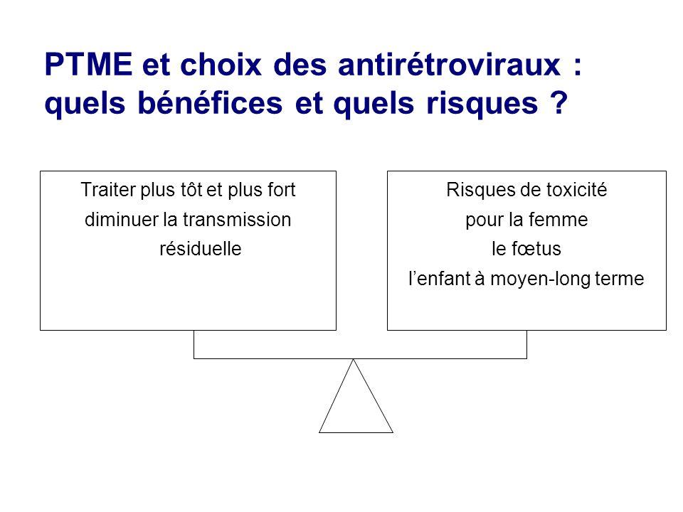 PTME et choix des antirétroviraux : quels bénéfices et quels risques ? Traiter plus tôt et plus fort diminuer la transmission résiduelle Risques de to