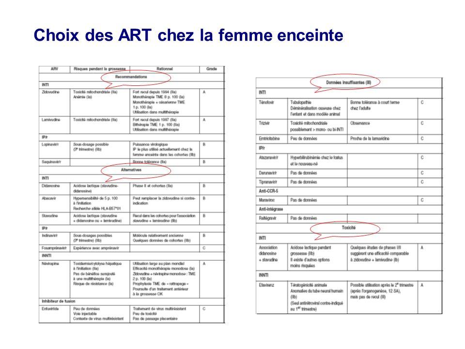 Choix des ART chez la femme enceinte
