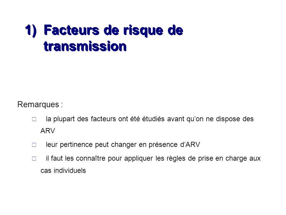 Remarques : la plupart des facteurs ont été étudiés avant quon ne dispose des ARV leur pertinence peut changer en présence dARV il faut les connaître