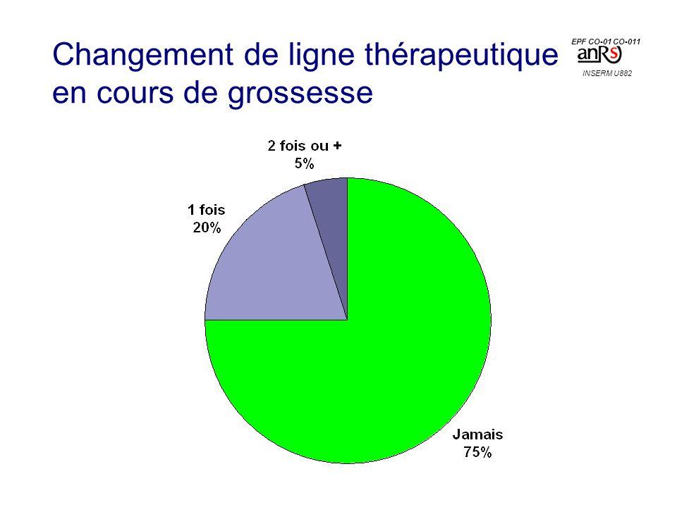 Changement de ligne thérapeutique en cours de grossesse INSERM U882 EPF CO-01 CO-011