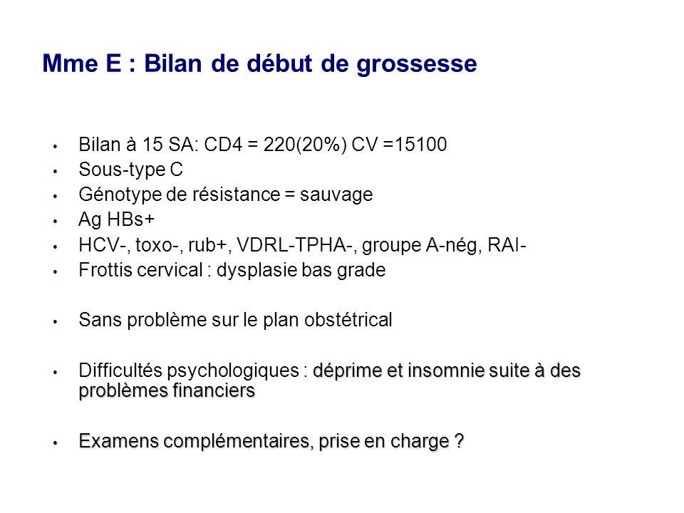 Mme E : Bilan de début de grossesse Bilan à 15 SA: CD4 = 220(20%) CV =15100 Sous-type C Génotype de résistance = sauvage Ag HBs+ HCV-, toxo-, rub+, VD