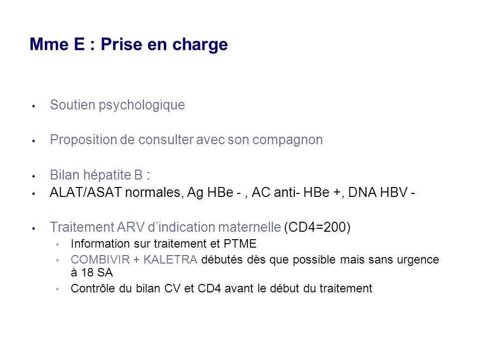 Mme E : Prise en charge Soutien psychologique Proposition de consulter avec son compagnon Bilan hépatite B : ALAT/ASAT normales, Ag HBe -, AC anti- HBe +, DNA HBV - Traitement ARV dindication maternelle (CD4=200) Information sur traitement et PTME COMBIVIR + KALETRA débutés dès que possible mais sans urgence à 18 SA Contrôle du bilan CV et CD4 avant le début du traitement