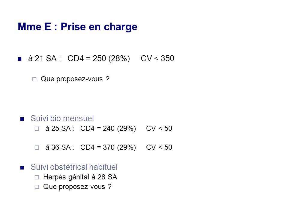 Mme E : Prise en charge à 21 SA : CD4 = 250 (28%) CV < 350 Que proposez-vous ? Suivi bio mensuel à 25 SA : CD4 = 240 (29%) CV < 50 à 36 SA : CD4 = 370