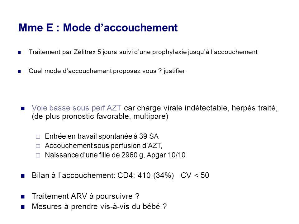 Mme E : Mode daccouchement Traitement par Zélitrex 5 jours suivi dune prophylaxie jusquà laccouchement Quel mode daccouchement proposez vous ? justifi
