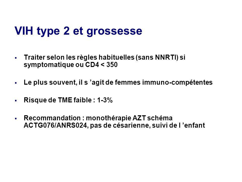 VIH type 2 et grossesse Traiter selon les règles habituelles (sans NNRTI) si symptomatique ou CD4 < 350 Le plus souvent, il s agit de femmes immuno-co