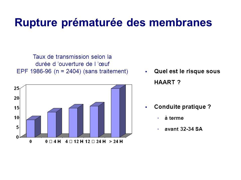 Rupture prématurée des membranes Taux de transmission selon la durée d ouverture de l œuf EPF 1986-96 (n = 2404) (sans traitement) Quel est le risque sous HAART .