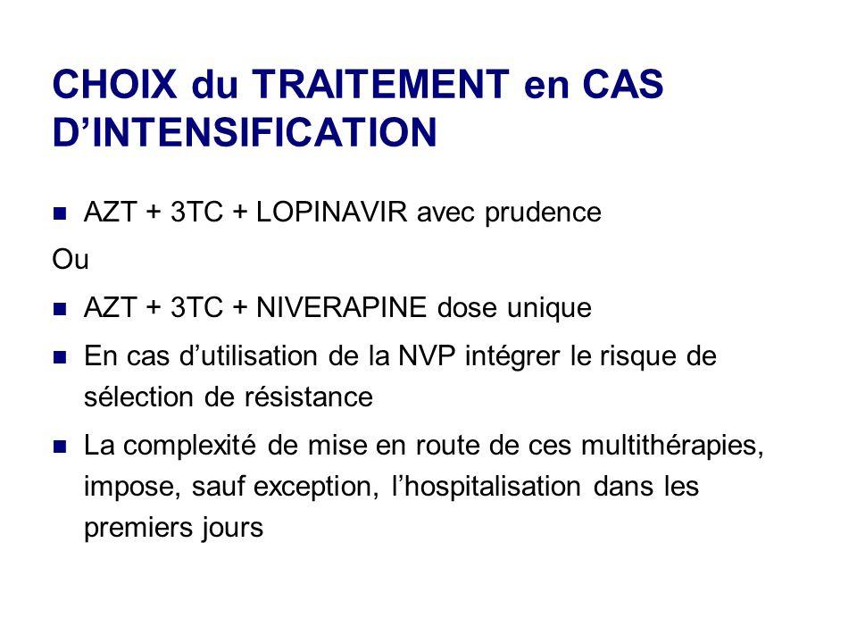 CHOIX du TRAITEMENT en CAS DINTENSIFICATION AZT + 3TC + LOPINAVIR avec prudence Ou AZT + 3TC + NIVERAPINE dose unique En cas dutilisation de la NVP in