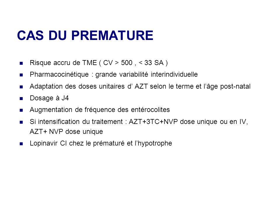 CAS DU PREMATURE Risque accru de TME ( CV > 500, < 33 SA ) Pharmacocinétique : grande variabilité interindividuelle Adaptation des doses unitaires d AZT selon le terme et lâge post-natal Dosage à J4 Augmentation de fréquence des entérocolites Si intensification du traitement : AZT+3TC+NVP dose unique ou en IV, AZT+ NVP dose unique Lopinavir CI chez le prématuré et lhypotrophe
