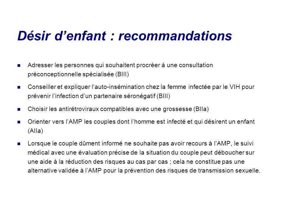 Désir denfant : recommandations Adresser les personnes qui souhaitent procréer à une consultation préconceptionnelle spécialisée (BIII) Conseiller et