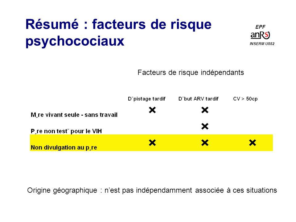 Origine géographique : nest pas indépendamment associée à ces situations Facteurs de risque indépendants Résumé : facteurs de risque psychocociaux INSERM U882 EPF