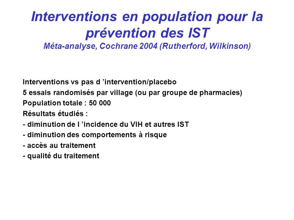 Interventions en population pour la prévention des IST Méta-analyse, Cochrane 2004 (Rutherford, Wilkinson) Interventions vs pas d intervention/placebo 5 essais randomisés par village (ou par groupe de pharmacies) Population totale : 50 000 Résultats étudiés : - diminution de l incidence du VIH et autres IST - diminution des comportements à risque - accès au traitement - qualité du traitement