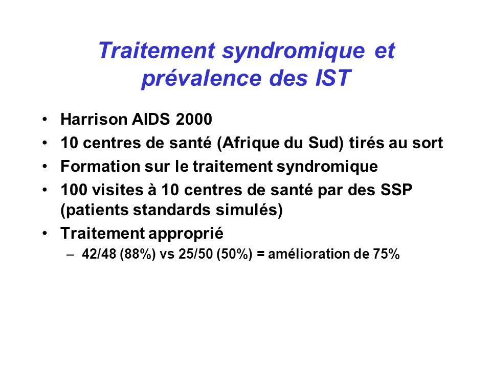 Traitement syndromique et prévalence des IST Harrison AIDS 2000 10 centres de santé (Afrique du Sud) tirés au sort Formation sur le traitement syndromique 100 visites à 10 centres de santé par des SSP (patients standards simulés) Traitement approprié –42/48 (88%) vs 25/50 (50%) = amélioration de 75%