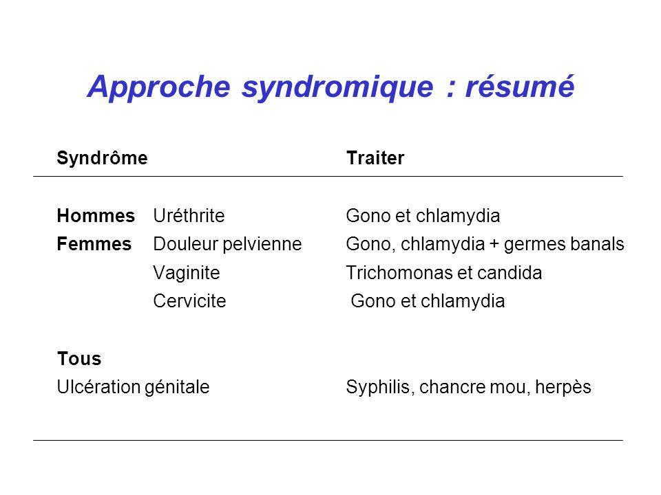 Salpingites : traitement syndromique Tt anti-gonococque : ceftriaxone monodose 250 à 500 mg IM PLUS doxycycline, 100 mg per os, 2 fois/jour, ou tetracycline, 500 mg per os, 4 fois/jour pendant 14 jours PLUS metronidazole, 400–500 mg per os, 2 fois/j 14 jours