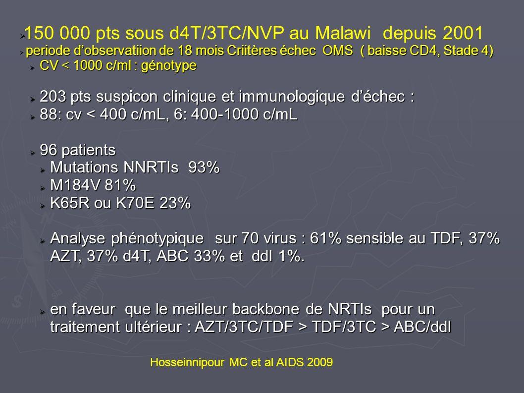 Hosseinnipour MC et al AIDS 2009 150 000 pts sous d4T/3TC/NVP au Malawi depuis 2001 periode dobservatiion de 18 mois Criitères échec OMS ( baisse CD4,
