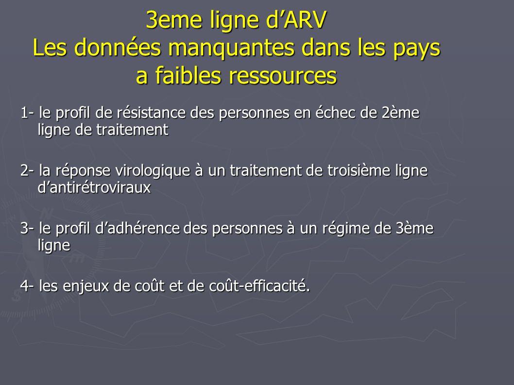 3eme ligne dARV Les données manquantes dans les pays a faibles ressources 1- le profil de résistance des personnes en échec de 2ème ligne de traitemen