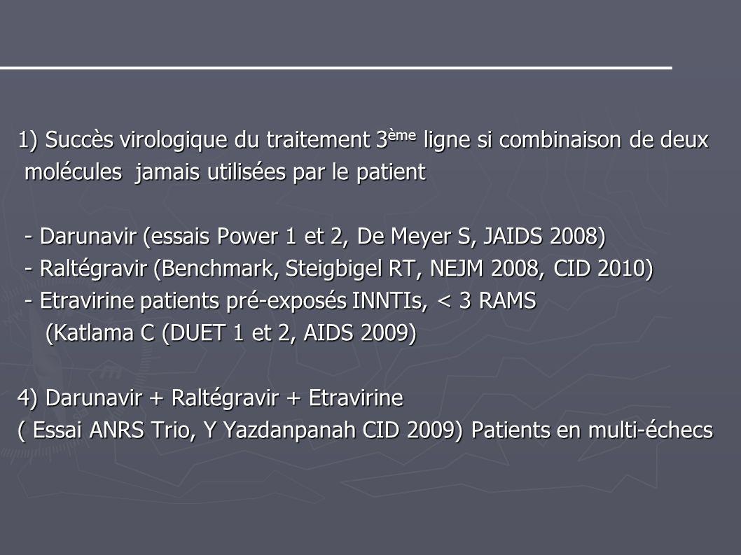 1) Succès virologique du traitement 3 ème ligne si combinaison de deux molécules jamais utilisées par le patient molécules jamais utilisées par le pat