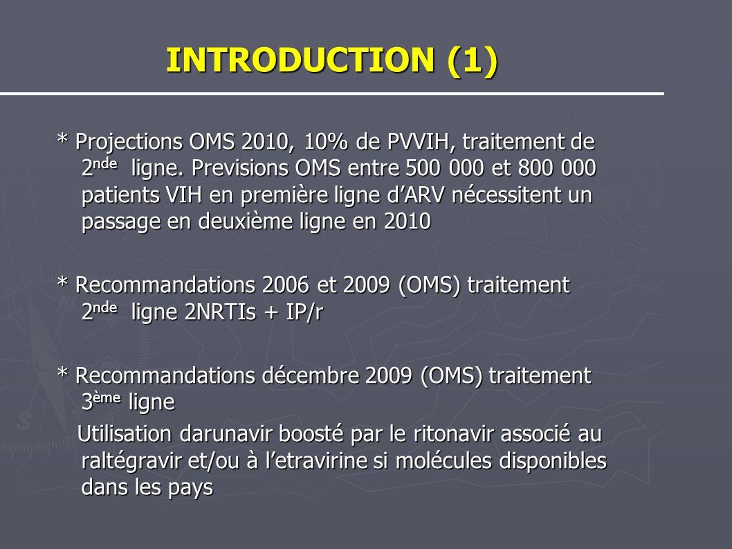 INTRODUCTION (1) * Projections OMS 2010, 10% de PVVIH, traitement de 2 nde ligne. Previsions OMS entre 500 000 et 800 000 patients VIH en première lig