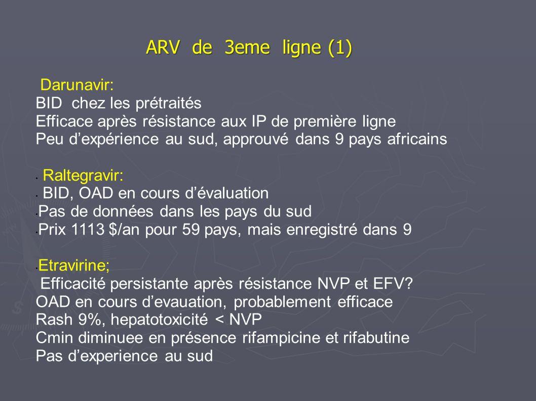 Darunavir: BID chez les prétraités Efficace après résistance aux IP de première ligne Peu dexpérience au sud, approuvé dans 9 pays africains Raltegrav
