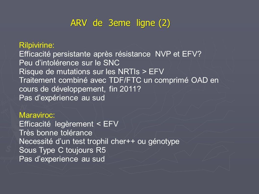 Rilpivirine: Efficacité persistante après résistance NVP et EFV? Peu dintolérence sur le SNC Risque de mutations sur les NRTIs > EFV Traitement combin