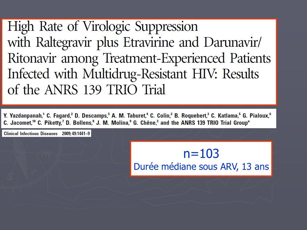 n=103 Durée médiane sous ARV, 13 ans