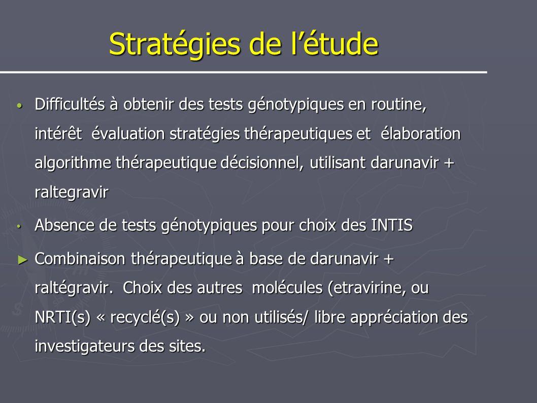 Stratégies de létude Difficultés à obtenir des tests génotypiques en routine, intérêt évaluation stratégies thérapeutiques et élaboration algorithme t