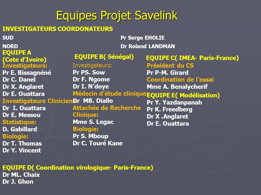 Equipes Projet Savelink SUDPr Serge EHOLIE NORDDr Roland LANDMAN INVESTIGATEURS COORDONATEURS EQUIPE A (Cote dIvoire) Investigateurs: Pr E. Bissagnéné