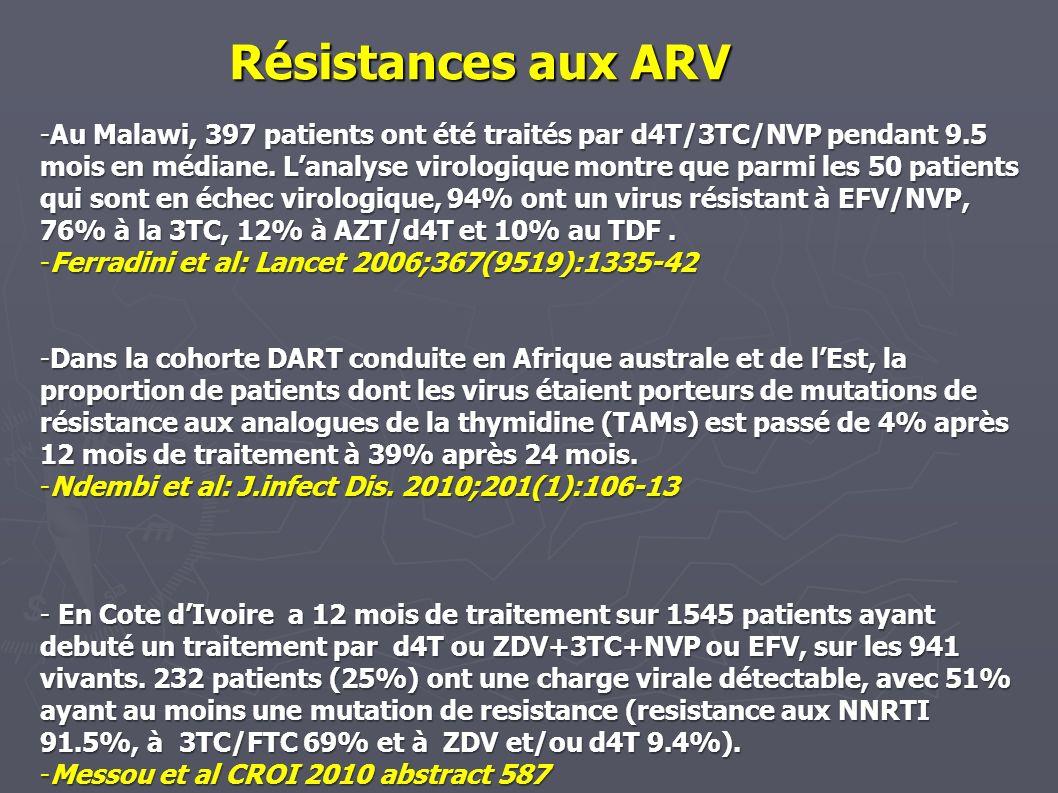 -Au Malawi, 397 patients ont été traités par d4T/3TC/NVP pendant 9.5 mois en médiane. Lanalyse virologique montre que parmi les 50 patients qui sont e