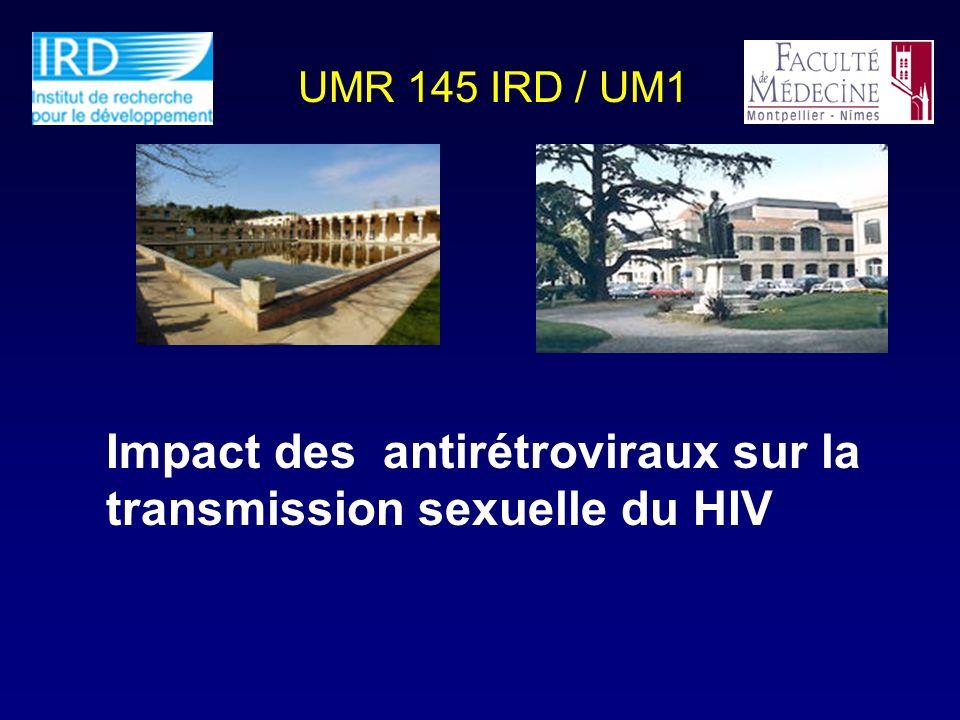 Etudes en Ouganda chez des couples sérodifférents Avec circonsion*Sans ** Préservatifs Trithérapie- N infections observed12% ppy0.5 % ppy 95% CI9 – 150.01-3.0 * Wawer M et al.