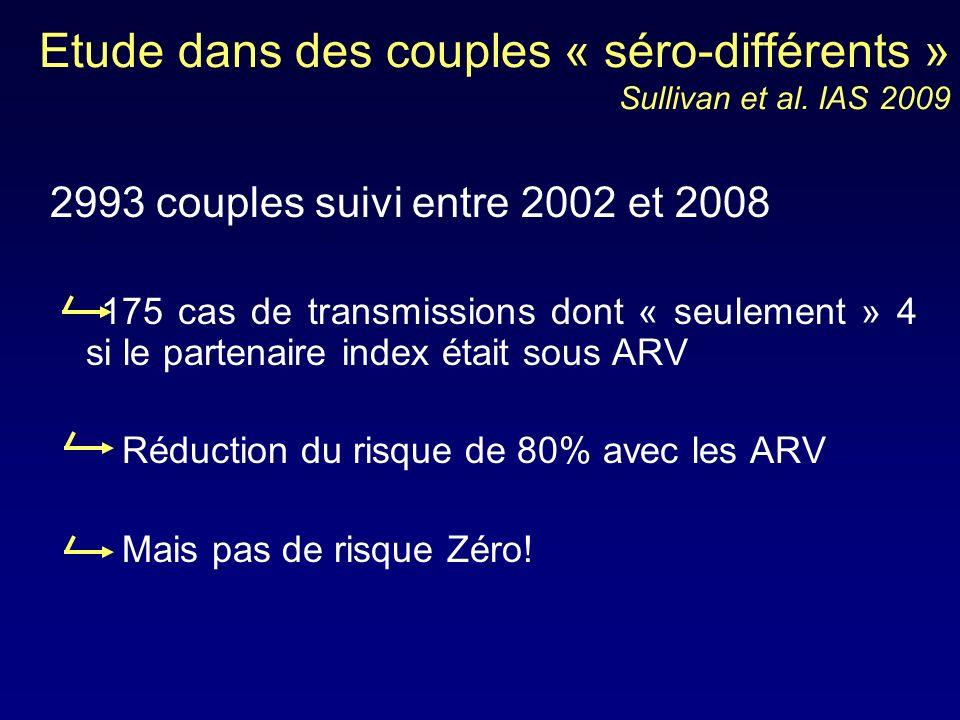 Etude dans des couples « séro-différents » Sullivan et al. IAS 2009 2993 couples suivi entre 2002 et 2008 175 cas de transmissions dont « seulement »