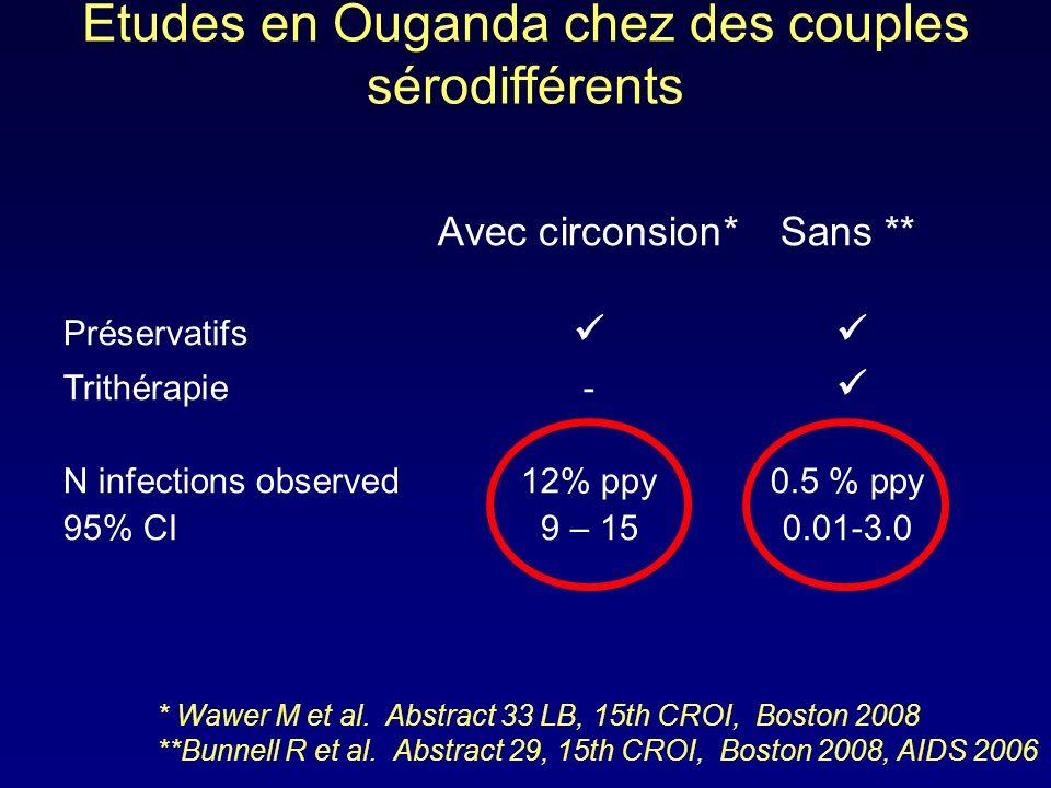 Etudes en Ouganda chez des couples sérodifférents Avec circonsion*Sans ** Préservatifs Trithérapie- N infections observed12% ppy0.5 % ppy 95% CI9 – 15